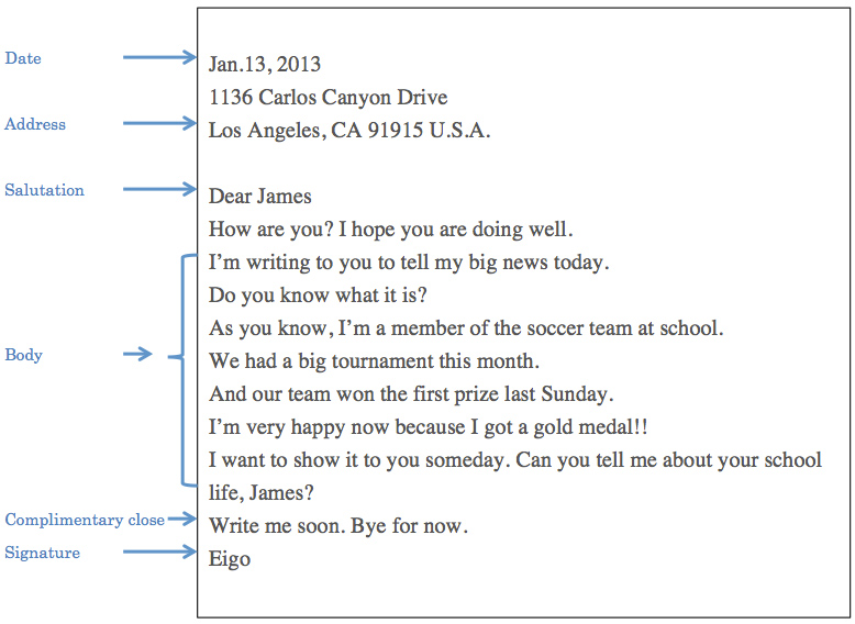 How to write a letter to a cousin image collections letter format how to write a letter to a cousin spiritdancerdesigns Choice Image
